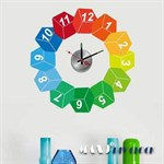 DIY Smart clock - Klods tal